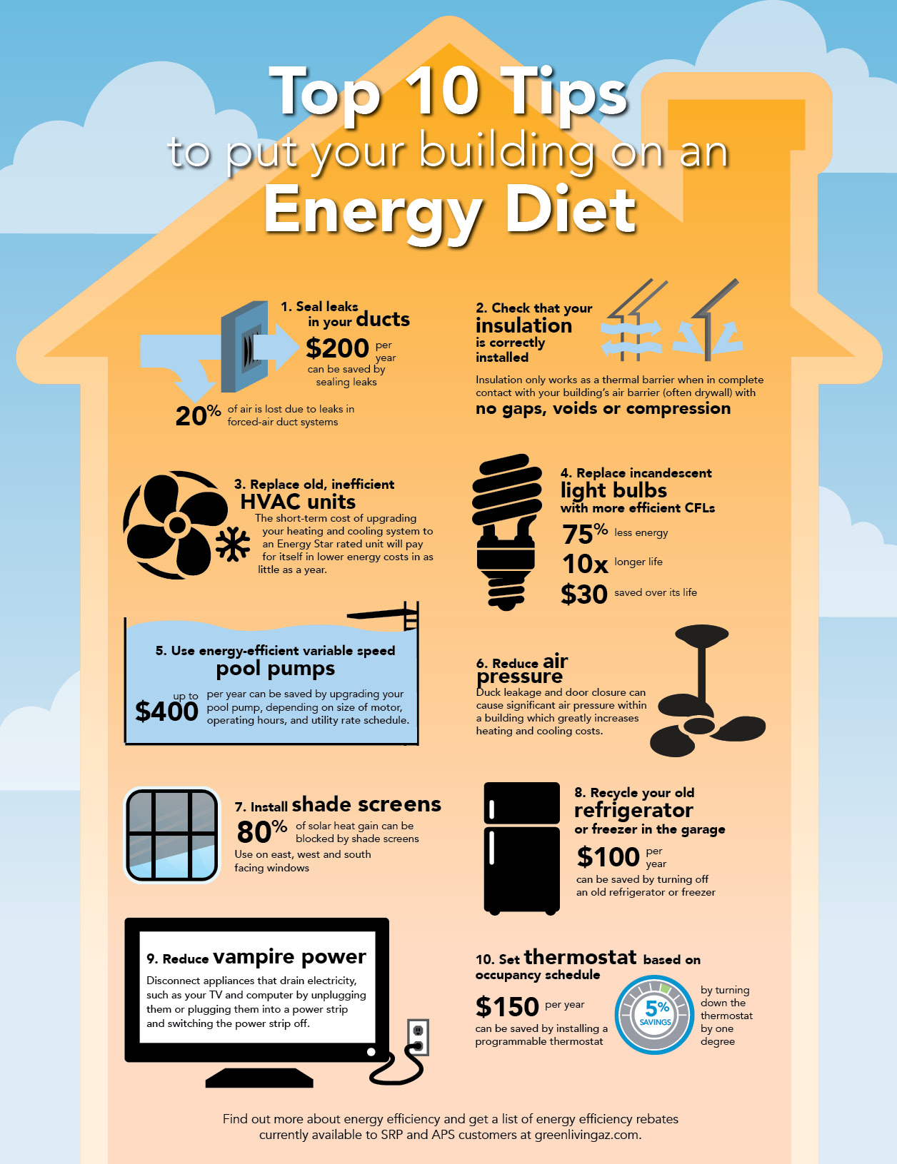 Energy-Diet-Infographic